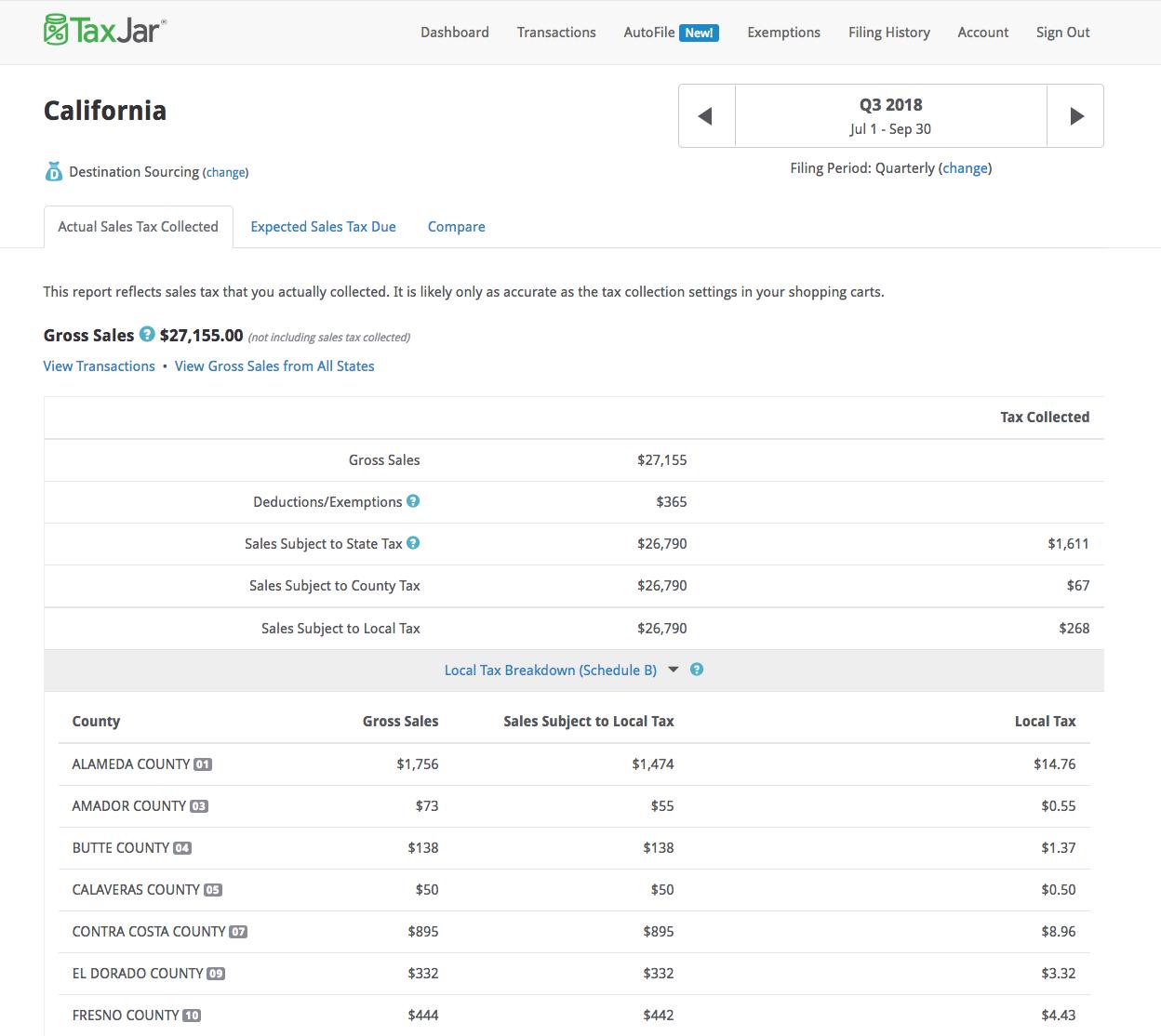 Marketplace Taxes - The Plugin Pros